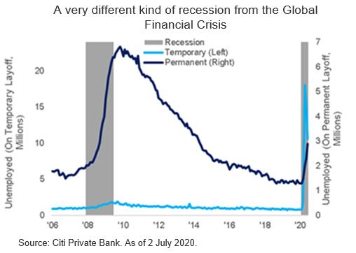 Keeping an Eye on Volatility