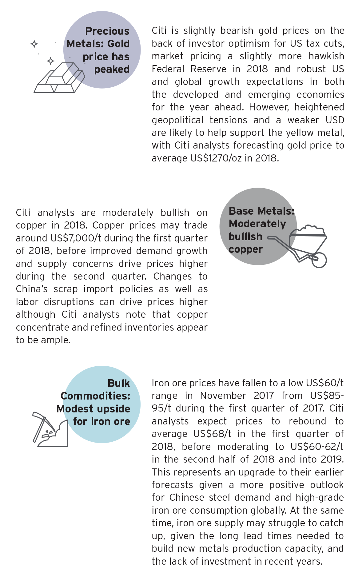 Commodity Market Outlook - Citi UK