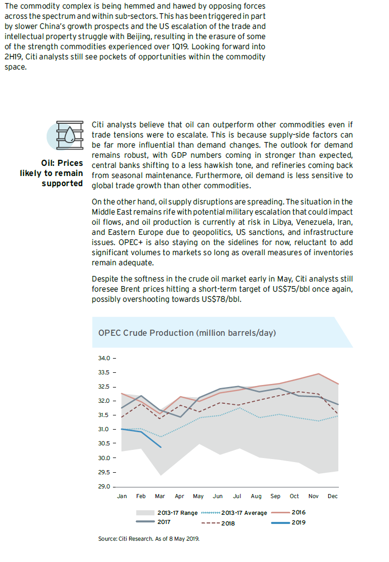 World Oil Prices Outlook and Forecast 2019 - Market Insights by Citibank UK