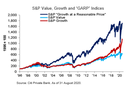 A Redefinition of Value Investing